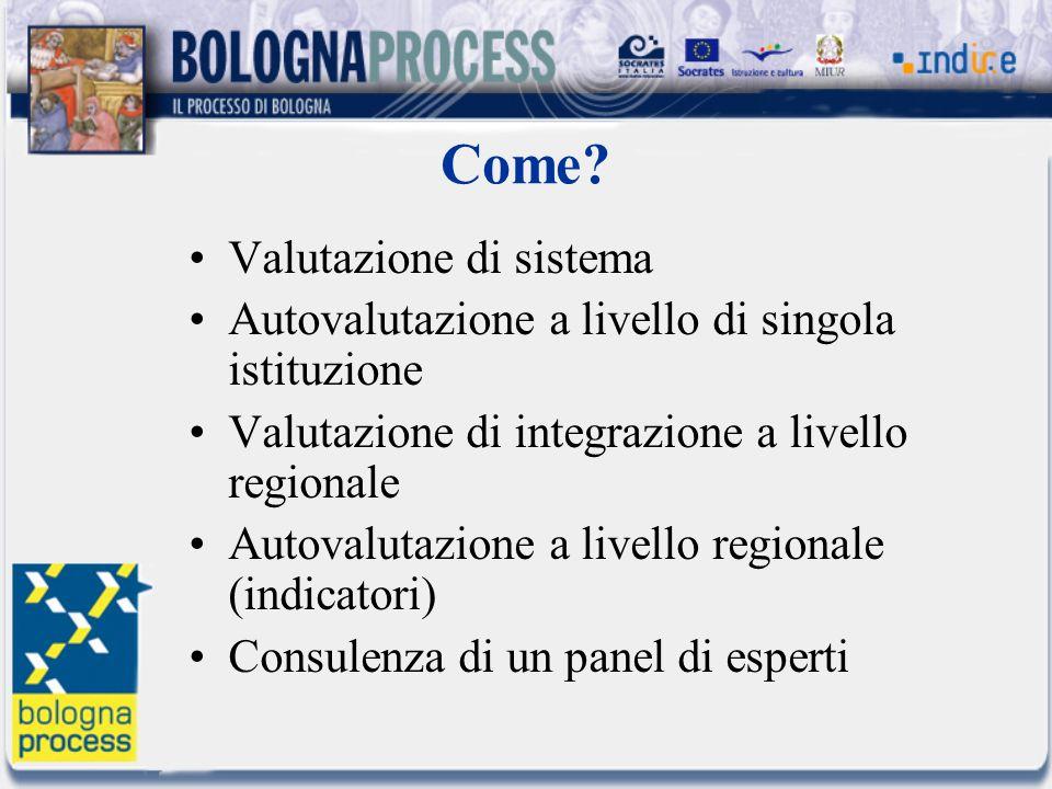 Come? Valutazione di sistema Autovalutazione a livello di singola istituzione Valutazione di integrazione a livello regionale Autovalutazione a livell