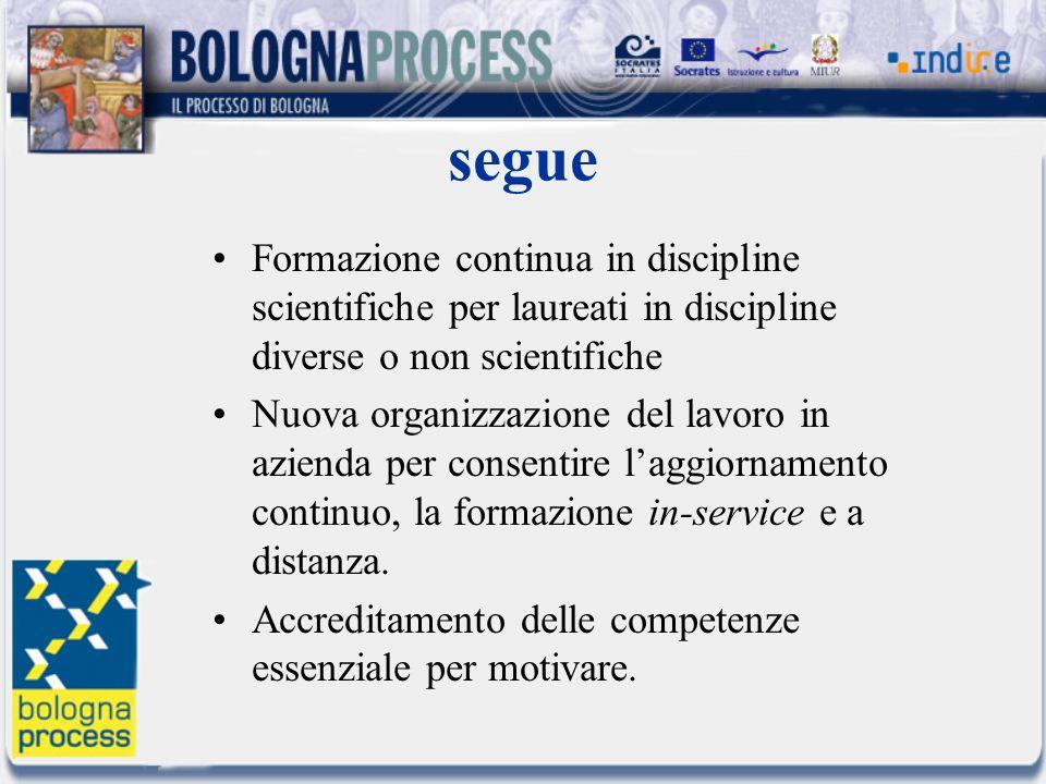 segue Formazione continua in discipline scientifiche per laureati in discipline diverse o non scientifiche Nuova organizzazione del lavoro in azienda