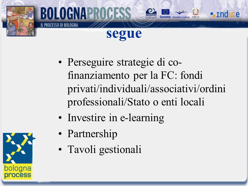 segue Perseguire strategie di co- finanziamento per la FC: fondi privati/individuali/associativi/ordini professionali/Stato o enti locali Investire in