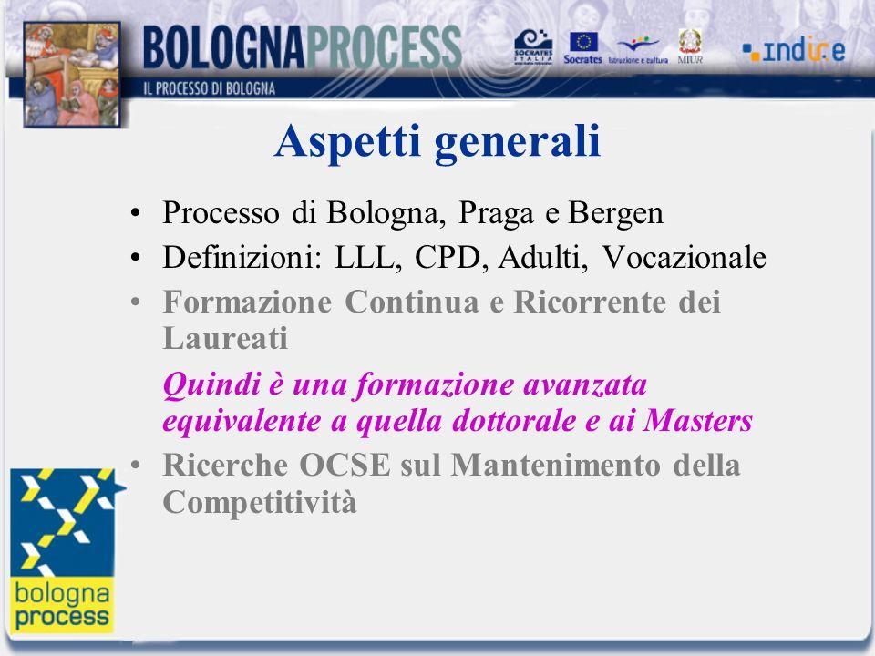 Aspetti generali Processo di Bologna, Praga e Bergen Definizioni: LLL, CPD, Adulti, Vocazionale Formazione Continua e Ricorrente dei Laureati Quindi è una formazione avanzata equivalente a quella dottorale e ai Masters Ricerche OCSE sul Mantenimento della Competitività