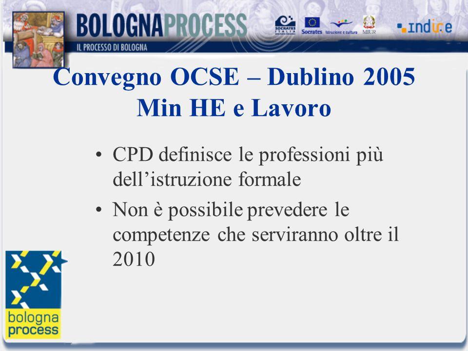 Convegno OCSE – Dublino 2005 Min HE e Lavoro CPD definisce le professioni più dellistruzione formale Non è possibile prevedere le competenze che serviranno oltre il 2010