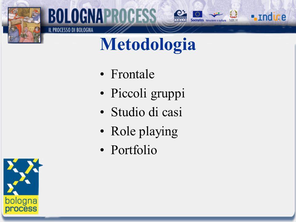 Metodologia Frontale Piccoli gruppi Studio di casi Role playing Portfolio