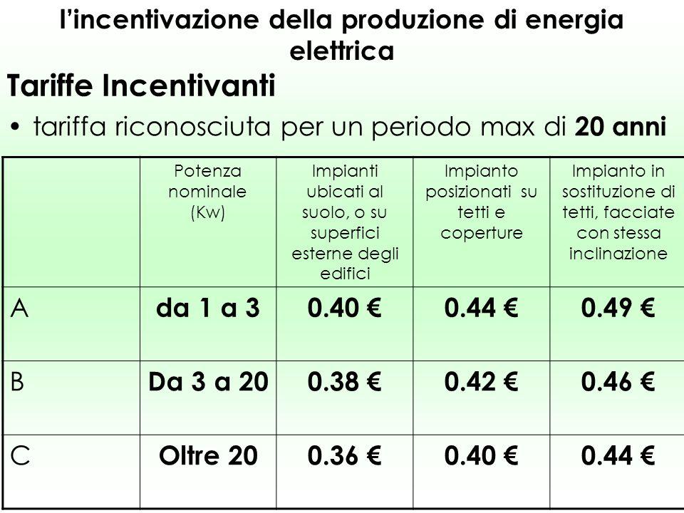 lincentivazione della produzione di energia elettrica Tariffe Incentivanti tariffa riconosciuta per un periodo max di 20 anni Potenza nominale (Kw) Im