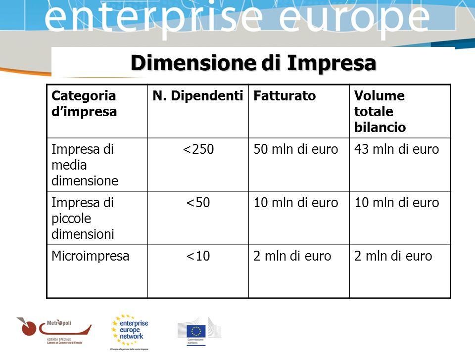 Azienda Speciale della Camera di Commercio Dimensione di Impresa Categoria dimpresa N.