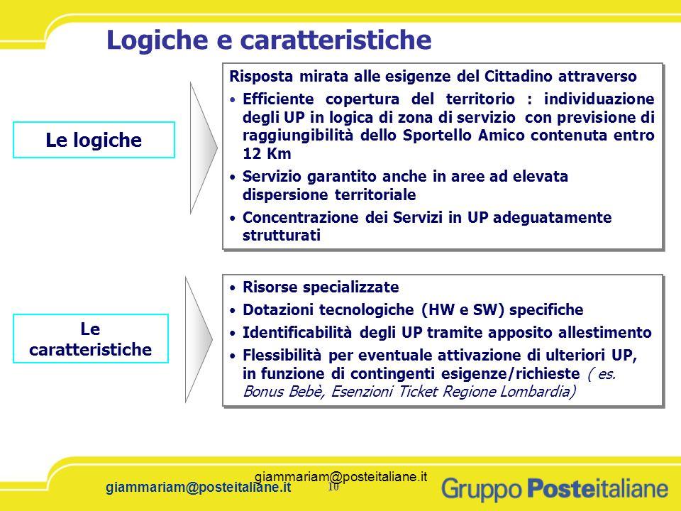 10 giammariam@posteitaliane.it Le logiche Risposta mirata alle esigenze del Cittadino attraverso Efficiente copertura del territorio : individuazione