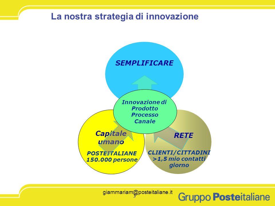 3 3 La nostra strategia di innovazione SEMPLIFICARE CLIENTI/CITTADINI >1,5 mio contatti giorno RETE POSTEITALIANE 150.000 persone Capitale umano Innov