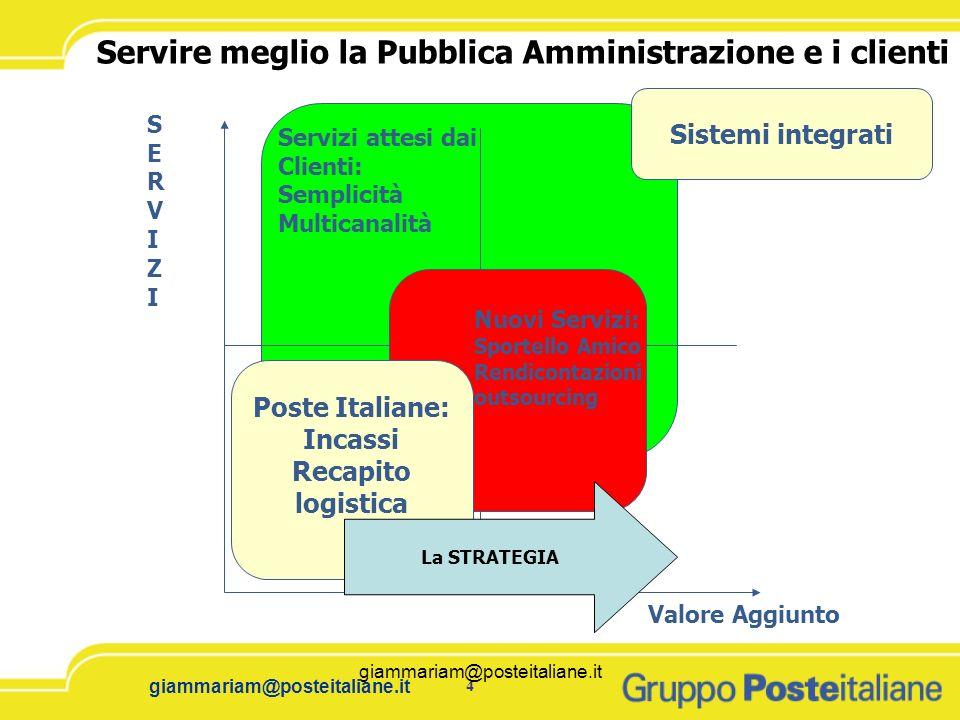 giammariam@posteitaliane.it4 4 Valore Aggiunto SERVIZISERVIZI Sistemi integrati Servire meglio la Pubblica Amministrazione e i clienti Poste Italiane: