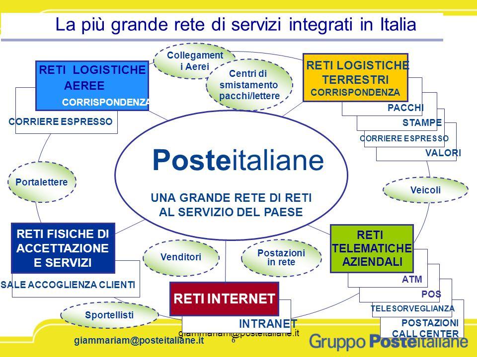 giammariam@posteitaliane.it17 giammariam@posteitaliane.it I numeri – bollettini pagati online