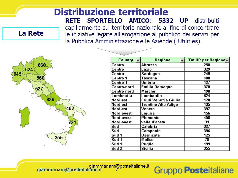 giammariam@posteitaliane.it9 9 RETE SPORTELLO AMICO: 5332 UP distribuiti capillarmente sul territorio nazionale al fine di concentrare le iniziative l