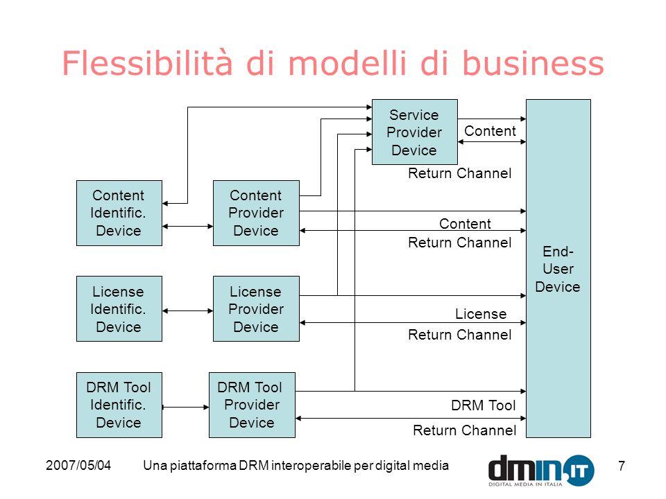 2007/05/04Una piattaforma DRM interoperabile per digital media 7 License Identification Device Content Identific. Device License Provider Device Conte