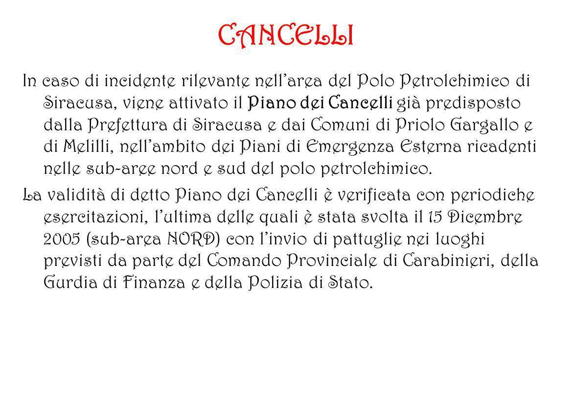 CANCELLI In caso di incidente rilevante nellarea del Polo Petrolchimico di Siracusa, viene attivato il Piano dei Cancelli già predisposto dalla Prefet