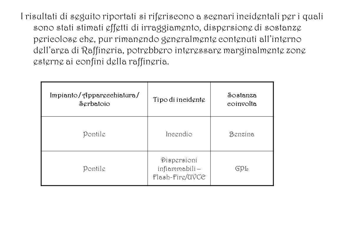 I risultati di seguito riportati si riferiscono a scenari incidentali per i quali sono stati stimati effetti di irraggiamento, dispersione di sostanze