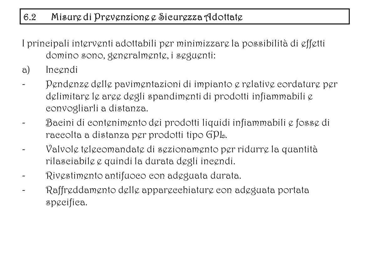 I principali interventi adottabili per minimizzare la possibilità di effetti domino sono, generalmente, i seguenti: a)Incendi -Pendenze delle paviment