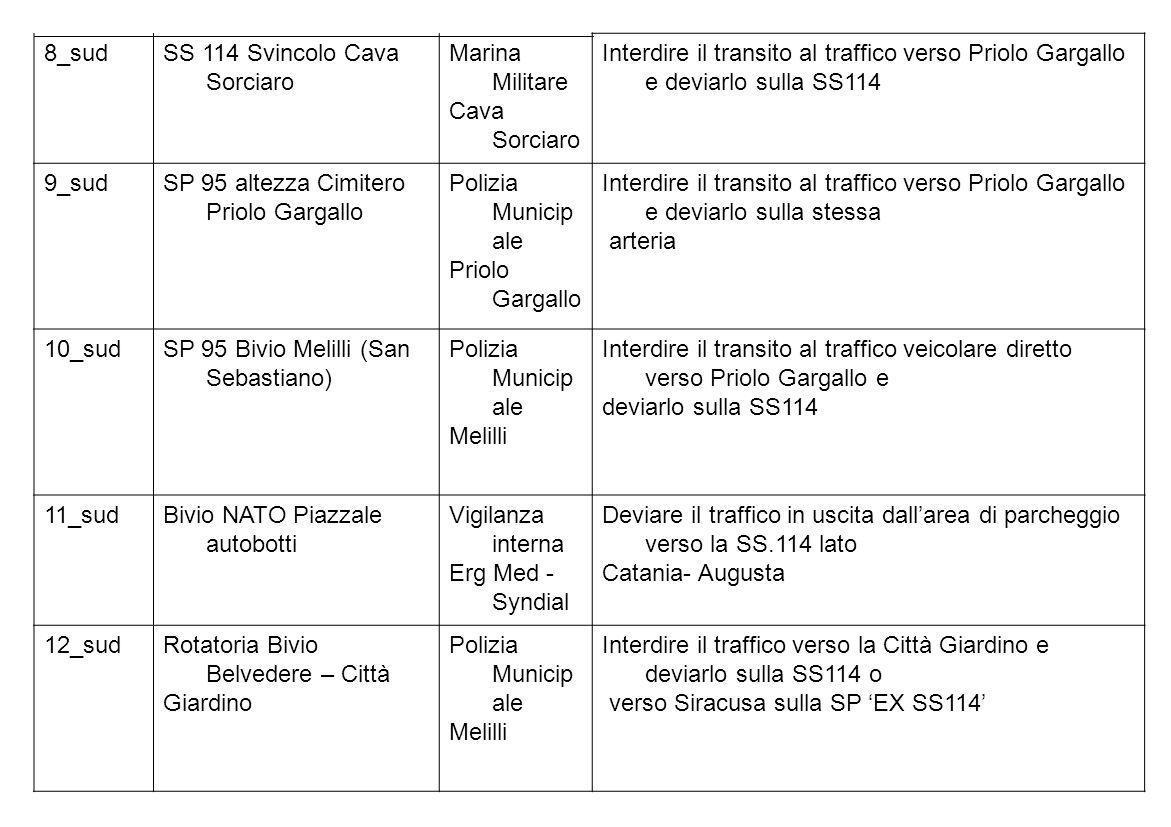 8_sudSS 114 Svincolo Cava Sorciaro Marina Militare Cava Sorciaro Interdire il transito al traffico verso Priolo Gargallo e deviarlo sulla SS114 9_sudS