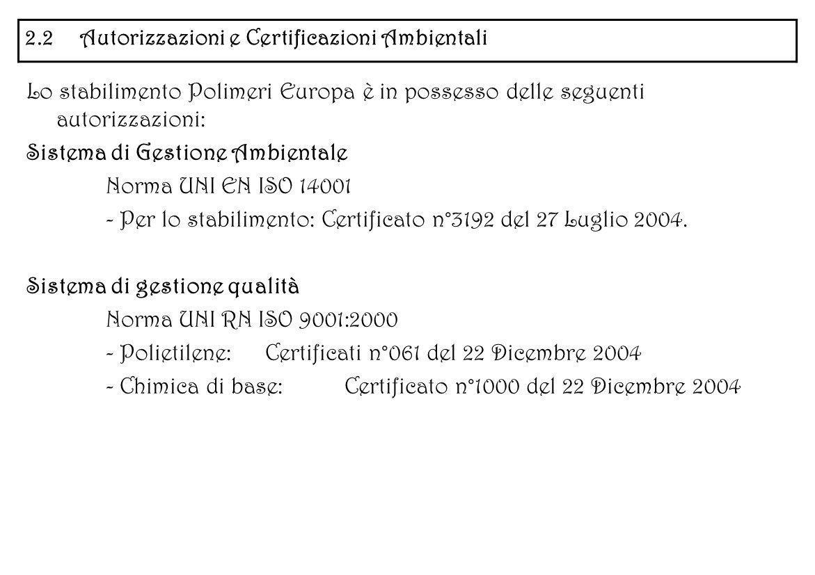 Lo stabilimento Polimeri Europa è in possesso delle seguenti autorizzazioni: Sistema di Gestione Ambientale Norma UNI EN ISO 14001 - Per lo stabilimen
