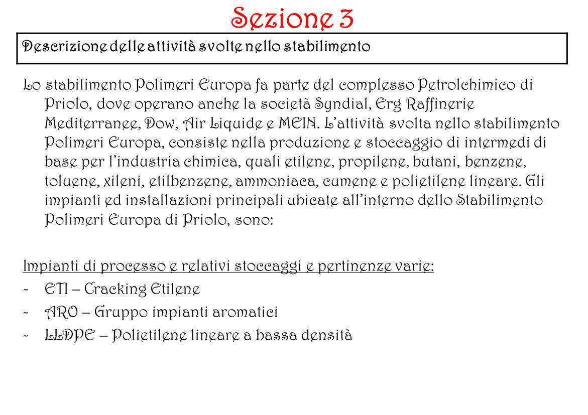 Lo stabilimento Polimeri Europa fa parte del complesso Petrolchimico di Priolo, dove operano anche la società Syndial, Erg Raffinerie Mediterranee, Do