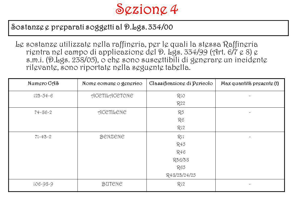 Sezione 4 Le sostanze utilizzate nella raffineria, per le quali la stessa Raffineria rientra nel campo di applicazione del D. Lgs. 334/99 (Art. 6/7 e