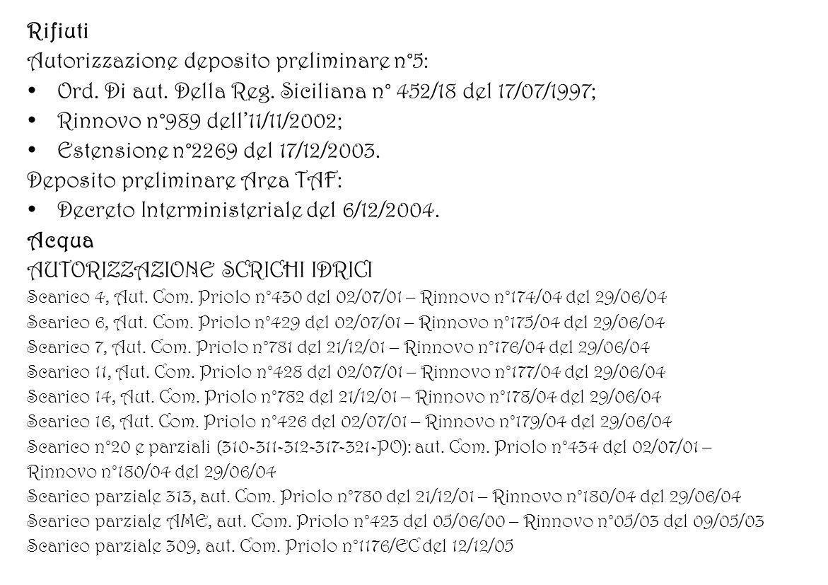 Rifiuti Autorizzazione deposito preliminare n°5: Ord. Di aut. Della Reg. Siciliana n° 452/18 del 17/07/1997; Rinnovo n°989 dell11/11/2002; Estensione