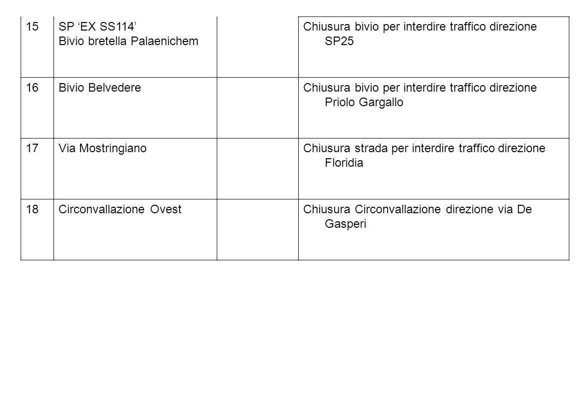 15SP EX SS114 Bivio bretella Palaenichem Chiusura bivio per interdire traffico direzione SP25 16Bivio BelvedereChiusura bivio per interdire traffico d