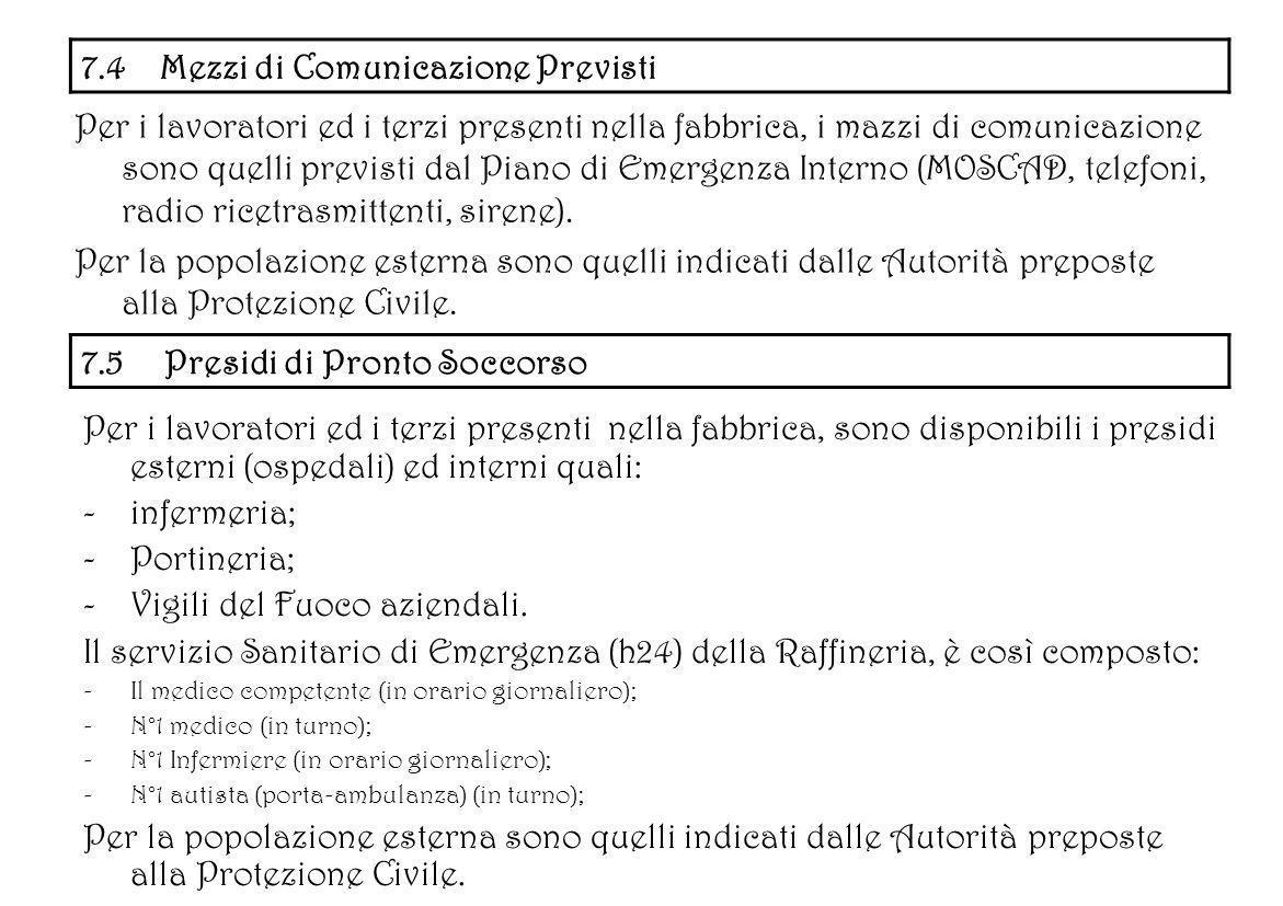 Per i lavoratori ed i terzi presenti nella fabbrica, i mazzi di comunicazione sono quelli previsti dal Piano di Emergenza Interno (MOSCAD, telefoni, r