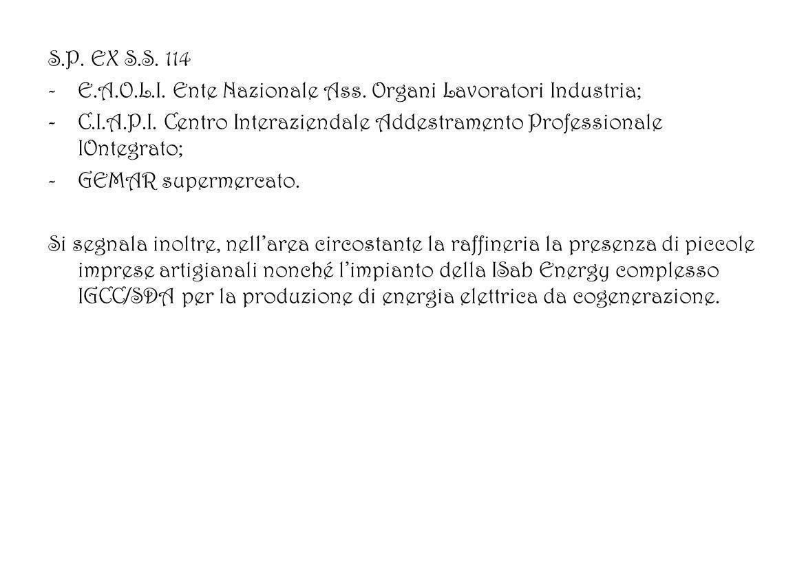 S.P. EX S.S. 114 -E.A.O.L.I. Ente Nazionale Ass. Organi Lavoratori Industria; -C.I.A.P.I. Centro Interaziendale Addestramento Professionale IOntegrato