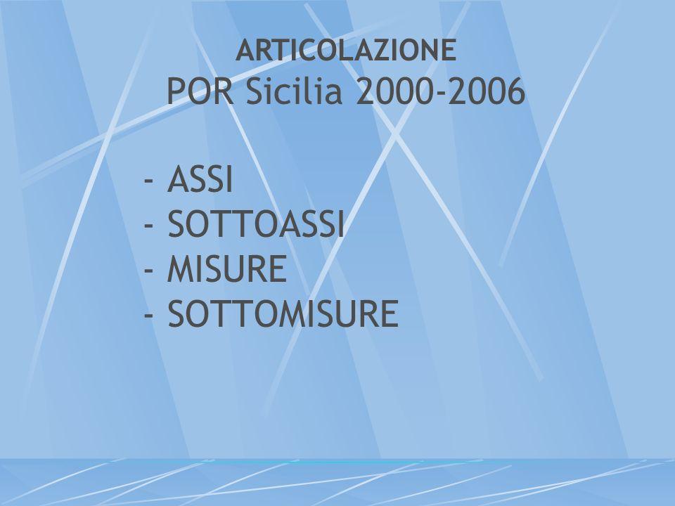 - ASSI - SOTTOASSI - MISURE - SOTTOMISURE ARTICOLAZIONE POR Sicilia 2000-2006
