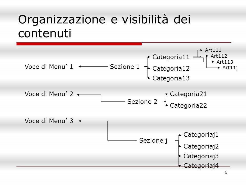 6 Organizzazione e visibilità dei contenuti Voce di Menu 1 Voce di Menu 2 Voce di Menu 3 Sezione 1 Sezione 2 Sezione j Categoria11 Categoria12 Categoria13 Categoria21 Categoria22 Categoriaj1 Categoriaj2 Categoriaj3 Art111 Art112 Art113 Art11j Categoriaj4