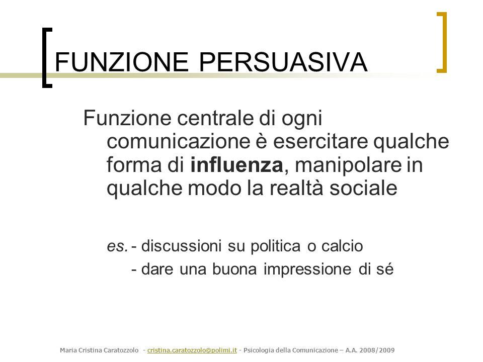 Maria Cristina Caratozzolo - cristina.caratozzolo@polimi.it - Psicologia della Comunicazione – A.A. 2008/2009cristina.caratozzolo@polimi.it FUNZIONE P