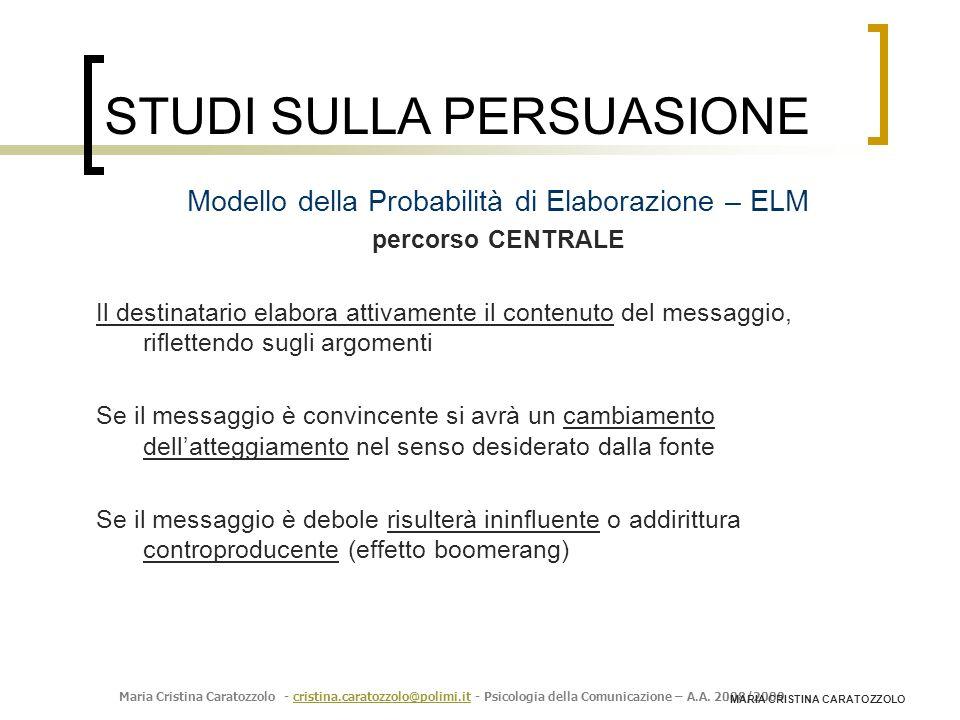 Maria Cristina Caratozzolo - cristina.caratozzolo@polimi.it - Psicologia della Comunicazione – A.A. 2008/2009cristina.caratozzolo@polimi.it Modello de