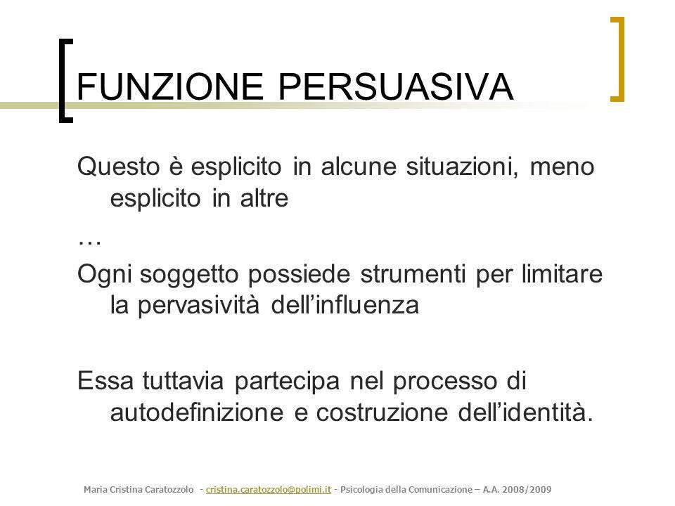 Maria Cristina Caratozzolo - cristina.caratozzolo@polimi.it - Psicologia della Comunicazione – A.A. 2008/2009cristina.caratozzolo@polimi.it Questo è e