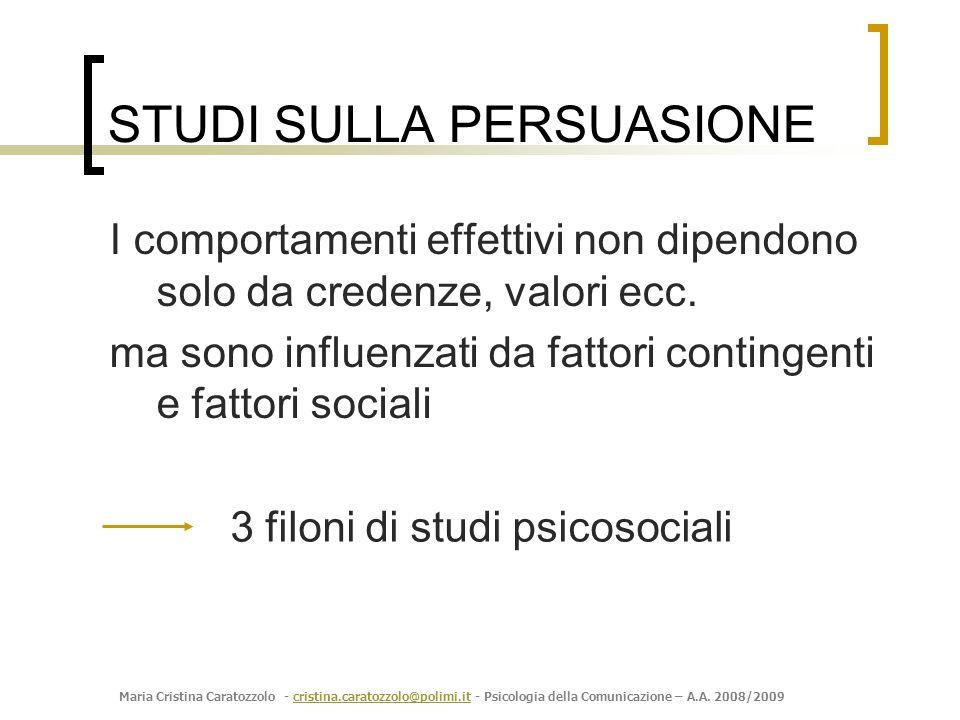 Maria Cristina Caratozzolo - cristina.caratozzolo@polimi.it - Psicologia della Comunicazione – A.A. 2008/2009cristina.caratozzolo@polimi.it I comporta