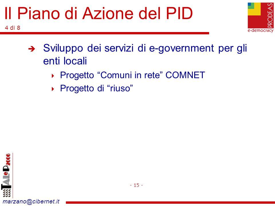 marzano@cibernet.it Sviluppo dei servizi di e-government per gli enti locali Progetto Comuni in rete COMNET Progetto di riuso - 15 - Il Piano di Azione del PID 4 di 8