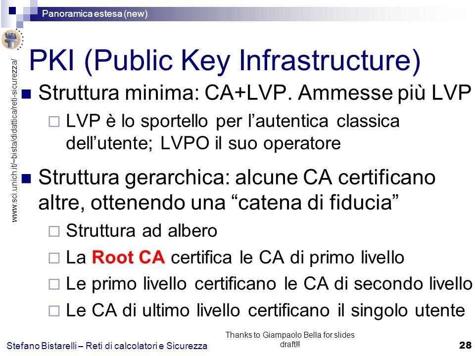 www.sci.unich.it/~bista/didattica/reti-sicurezza/ Panoramica estesa (new) 28 Stefano Bistarelli – Reti di calcolatori e Sicurezza Thanks to Giampaolo