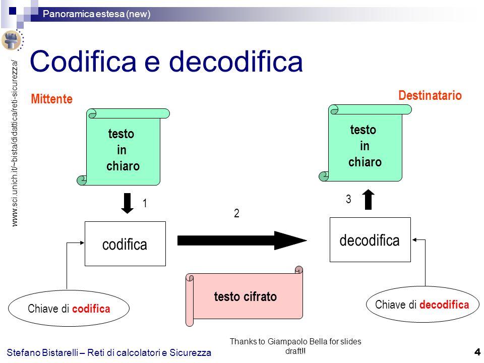 www.sci.unich.it/~bista/didattica/reti-sicurezza/ Panoramica estesa (new) 5 Stefano Bistarelli – Reti di calcolatori e Sicurezza Thanks to Giampaolo Bella for slides draft!.