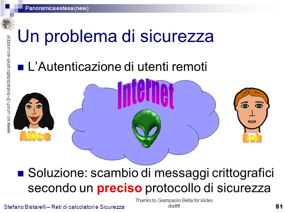 www.sci.unich.it/~bista/didattica/reti-sicurezza/ Panoramica estesa (new) 51 Stefano Bistarelli – Reti di calcolatori e Sicurezza Thanks to Giampaolo Bella for slides draft!.