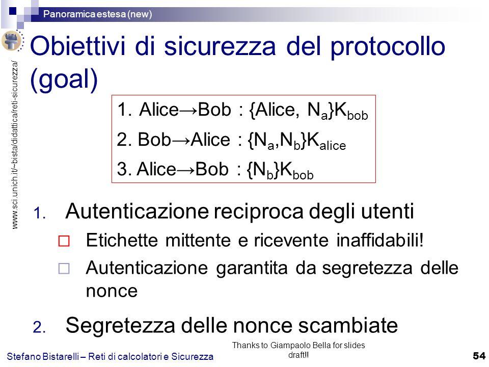www.sci.unich.it/~bista/didattica/reti-sicurezza/ Panoramica estesa (new) 54 Stefano Bistarelli – Reti di calcolatori e Sicurezza Thanks to Giampaolo