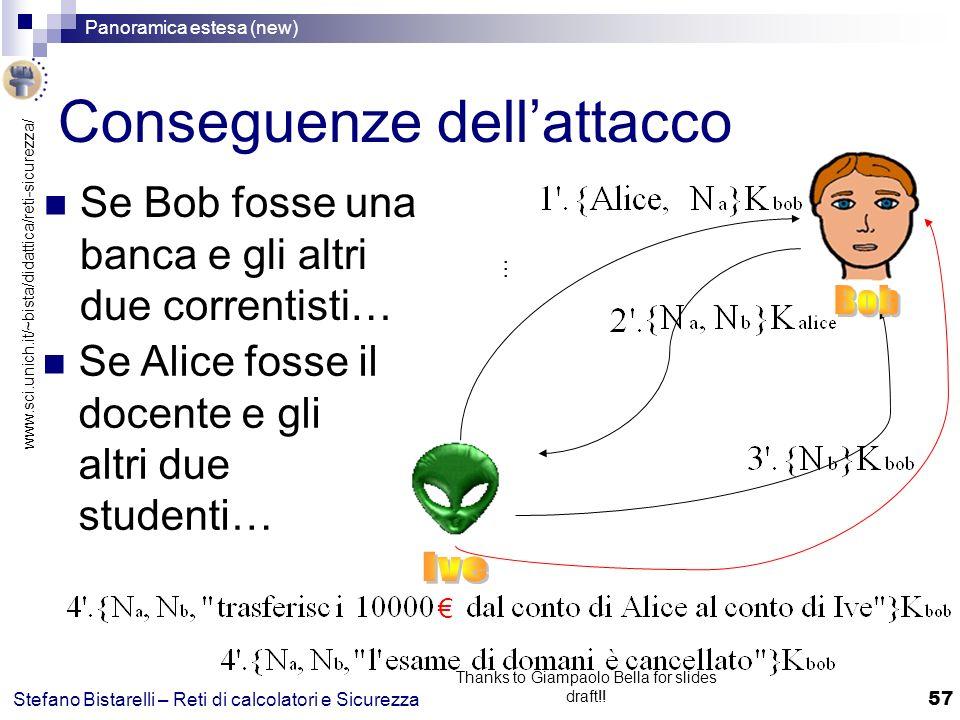 www.sci.unich.it/~bista/didattica/reti-sicurezza/ Panoramica estesa (new) 57 Stefano Bistarelli – Reti di calcolatori e Sicurezza Thanks to Giampaolo