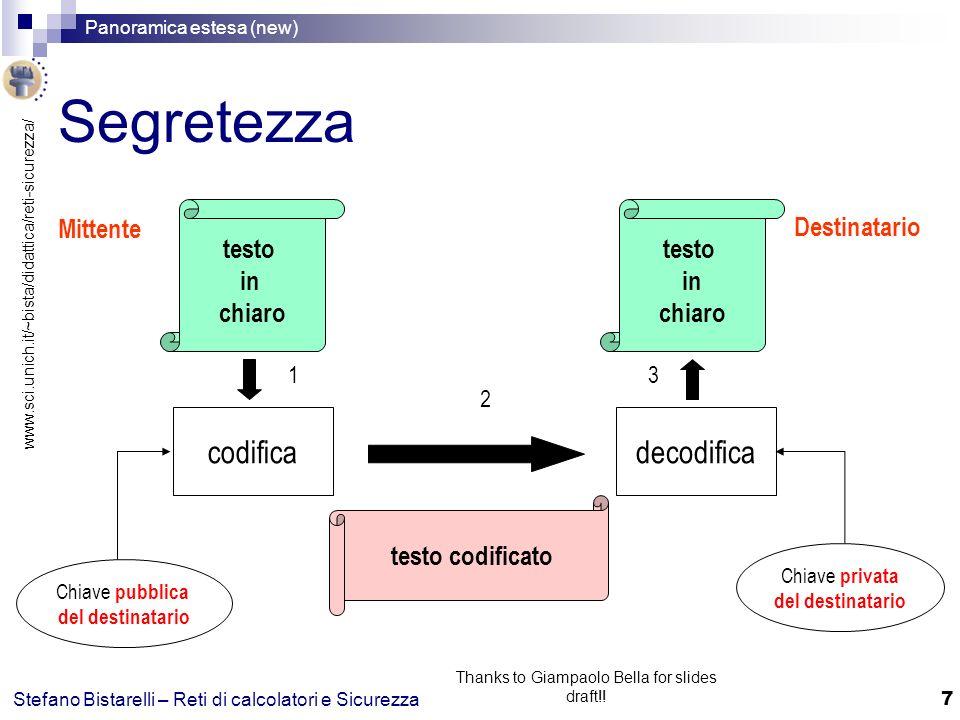 www.sci.unich.it/~bista/didattica/reti-sicurezza/ Panoramica estesa (new) 68 Stefano Bistarelli – Reti di calcolatori e Sicurezza Thanks to Giampaolo Bella for slides draft!.