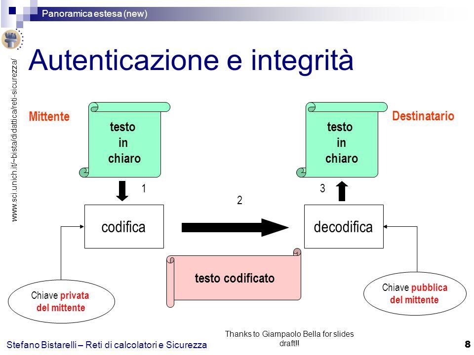 www.sci.unich.it/~bista/didattica/reti-sicurezza/ Panoramica estesa (new) 19 Stefano Bistarelli – Reti di calcolatori e Sicurezza Thanks to Giampaolo Bella for slides draft!.