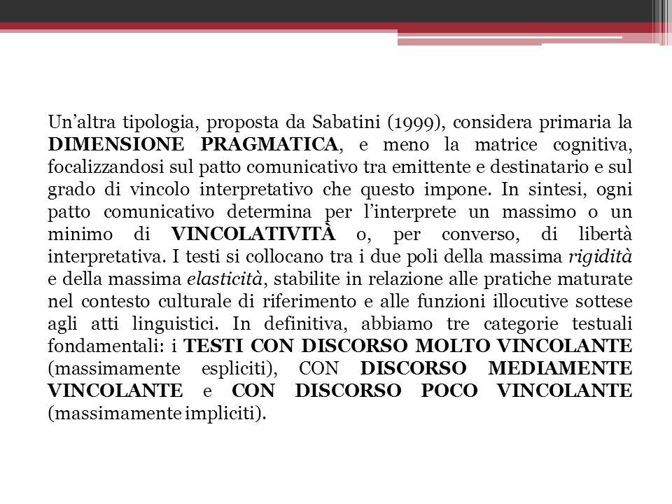 Unaltra tipologia, proposta da Sabatini (1999), considera primaria la DIMENSIONE PRAGMATICA, e meno la matrice cognitiva, focalizzandosi sul patto com