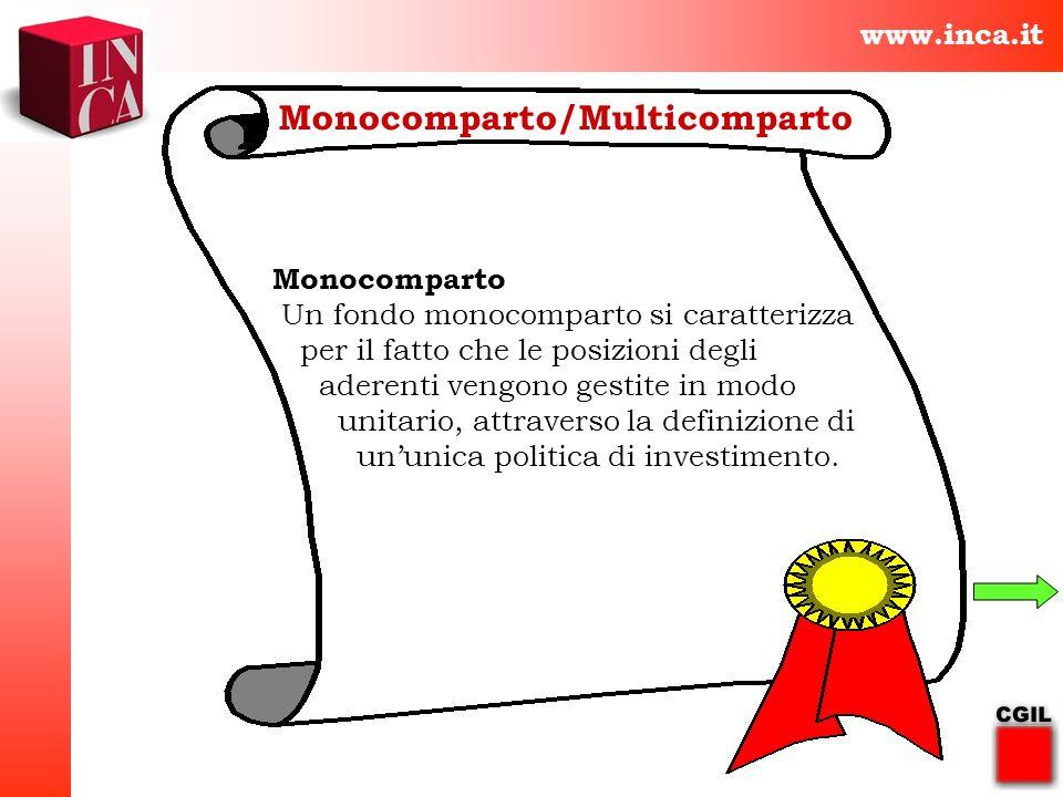 www.inca.it Monocomparto/Multicomparto Monocomparto Un fondo monocomparto si caratterizza per il fatto che le posizioni degli aderenti vengono gestite
