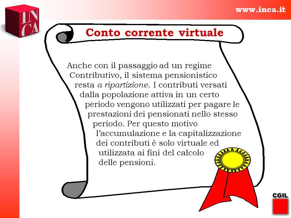 www.inca.it Conto corrente virtuale Anche con il passaggio ad un regime Contributivo, il sistema pensionistico resta a ripartizione. I contributi vers
