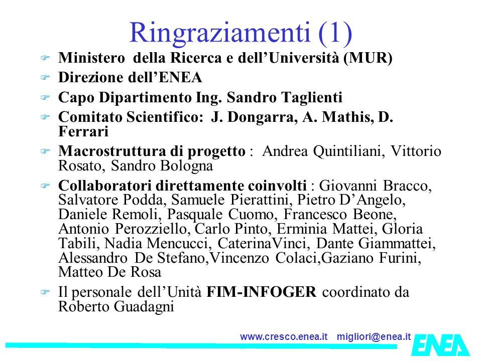 migliori@enea.itwww.cresco.enea.it Ringraziamenti (1) Ministero della Ricerca e dellUniversità (MUR) Direzione dellENEA Capo Dipartimento Ing. Sandro