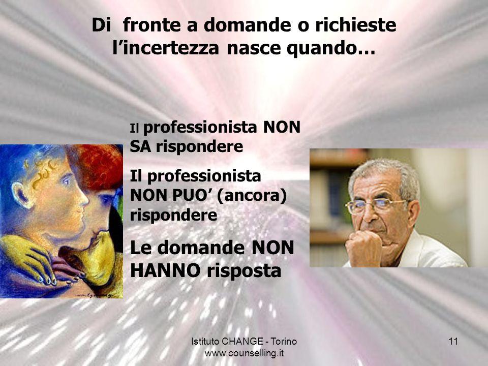 Istituto CHANGE - Torino www.counselling.it 11 Di fronte a domande o richieste lincertezza nasce quando… Il professionista NON SA rispondere Il profes