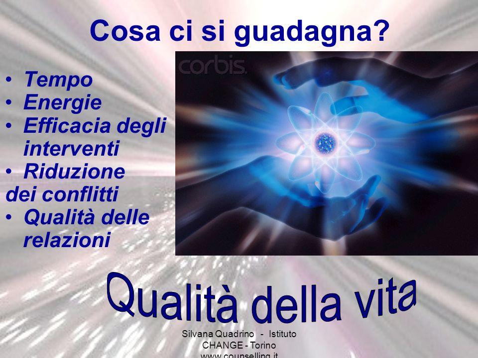 Silvana Quadrino - Istituto CHANGE - Torino www.counselling.it Cosa ci si guadagna? Tempo Energie Efficacia degli interventi Riduzione dei conflitti Q