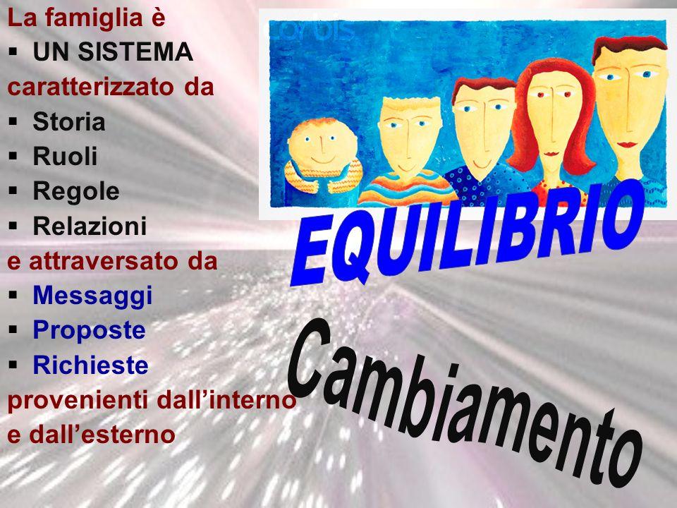 Abitudini Regole Storia Cicli di vita Sollecitazioni esterne Eventi familiari EQUILIBRIO CRISI / CAMBIAMENTO Silvana Quadrino – Istituto CHANGE- Torino www.counselling.it