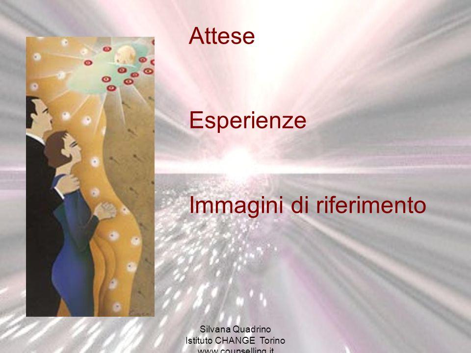 Silvana Quadrino - Istituto CHANGE - Torino www.counselling.it