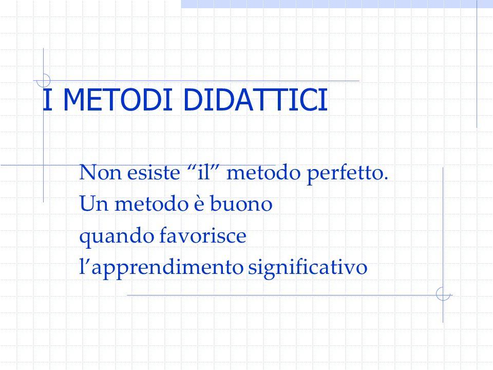 I METODI DIDATTICI Non esiste il metodo perfetto. Un metodo è buono quando favorisce lapprendimento significativo