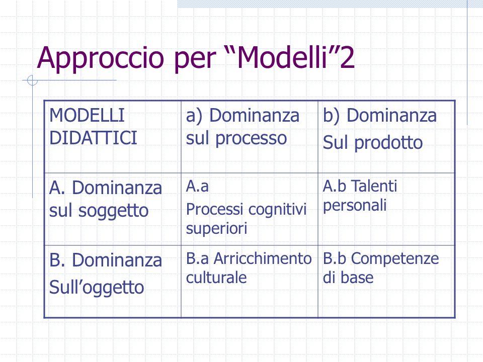 Approccio per Modelli2 MODELLI DIDATTICI a) Dominanza sul processo b) Dominanza Sul prodotto A. Dominanza sul soggetto A.a Processi cognitivi superior