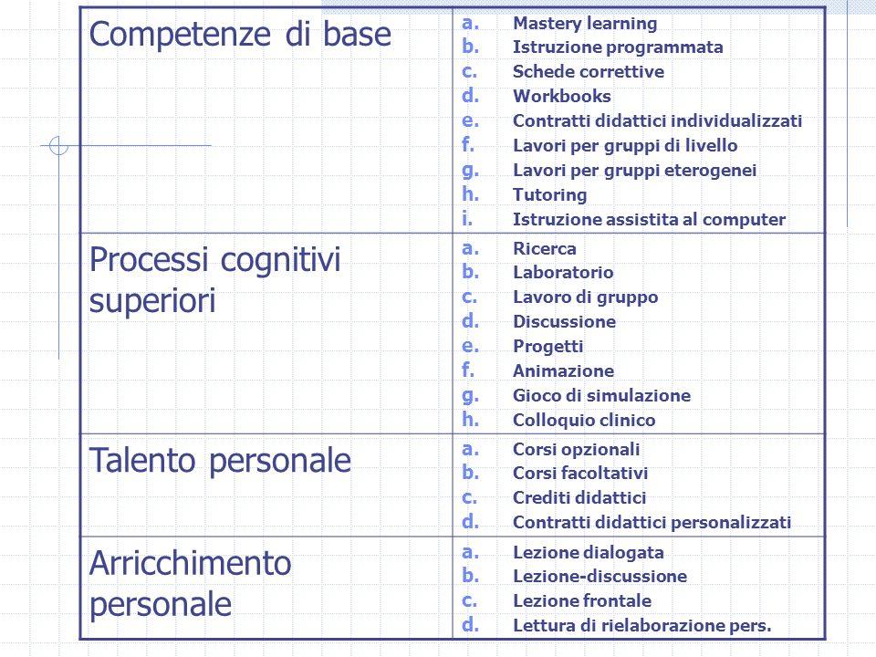 Competenze di base a. Mastery learning b. Istruzione programmata c. Schede correttive d. Workbooks e. Contratti didattici individualizzati f. Lavori p